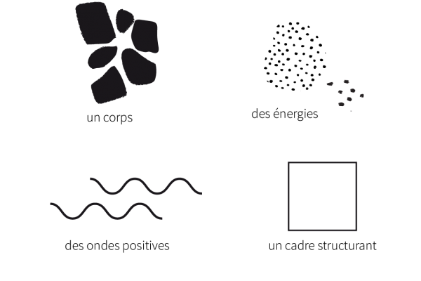 recherche du logo relax par camille garnier